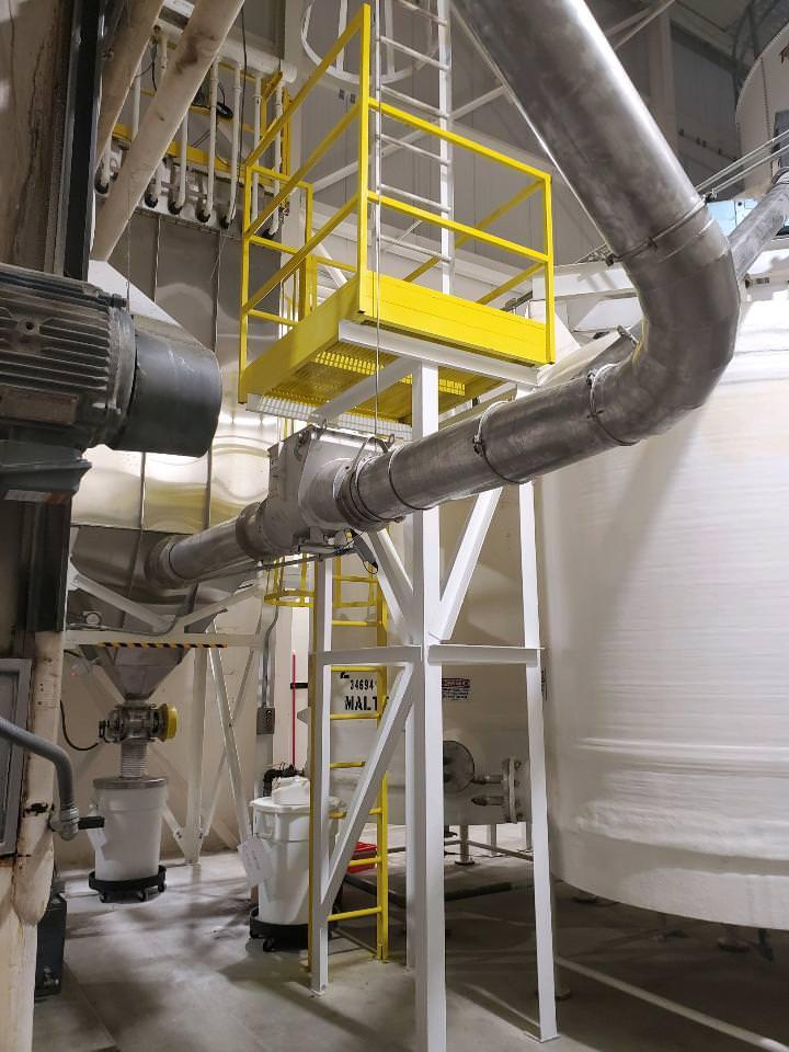 Industry Served - Food, Beverage,Sanitary