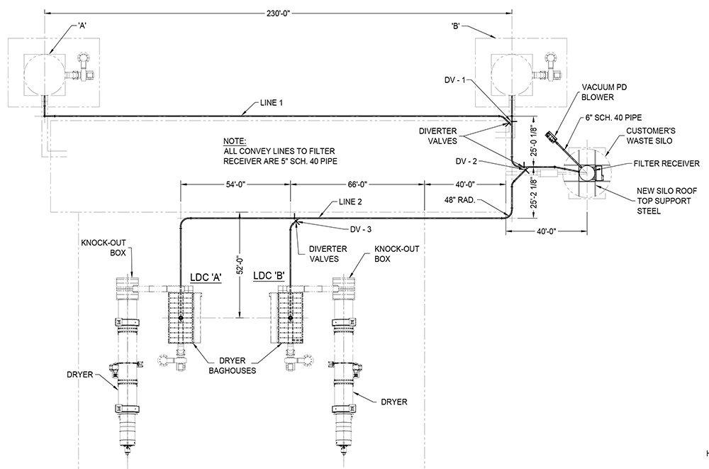 IAC_OEM_PNEUMATIC_VACUUM_TRANSFER_SYSTEM_DRAWING-1200-vaccum systems