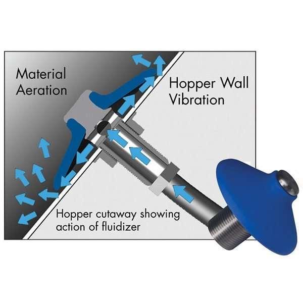 Silo Fluidizer